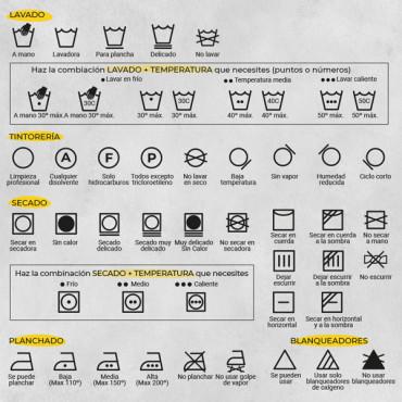 Escribe el nombre de los iconos de cuidad de ropa en el apartado PERSONALIZACIÓN